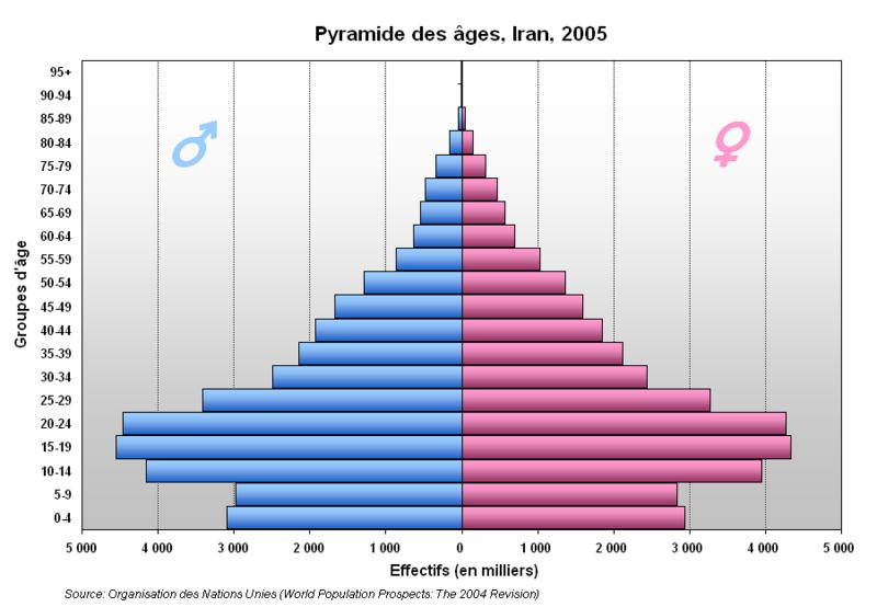 800px-Pyramide_Iran